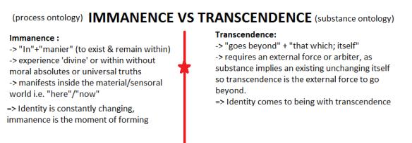 Immanence VS Transcendence